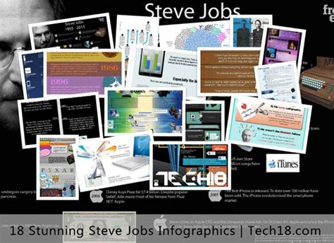 Father of All Inspirations :) → Steve Jobs   Steve jobs father, Steve jobs, Steve
