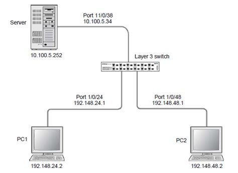 How do I use the web interface on my managed switch to